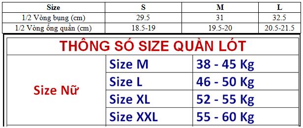 bảng size thông số quần lót nữ