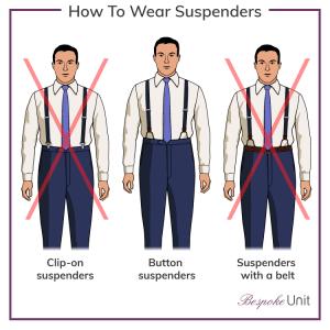 những điều cần tránh khi sử dụng dây đeo quần